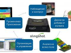 Raven Slingshot – Директен контрол и висока ефективност -  Спестява време и намалява грешките по време на работа